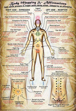 Yoga Therapy, quando la guarigione passa dallo yoga